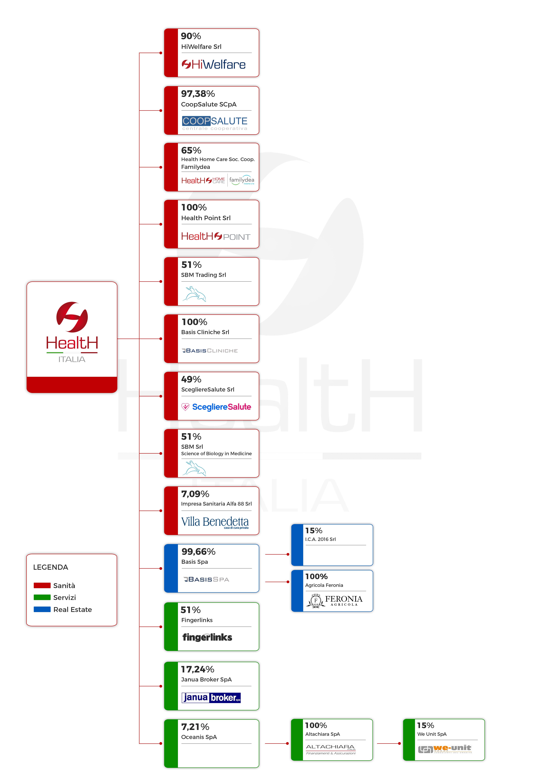 infografica_societaria_17_05_18