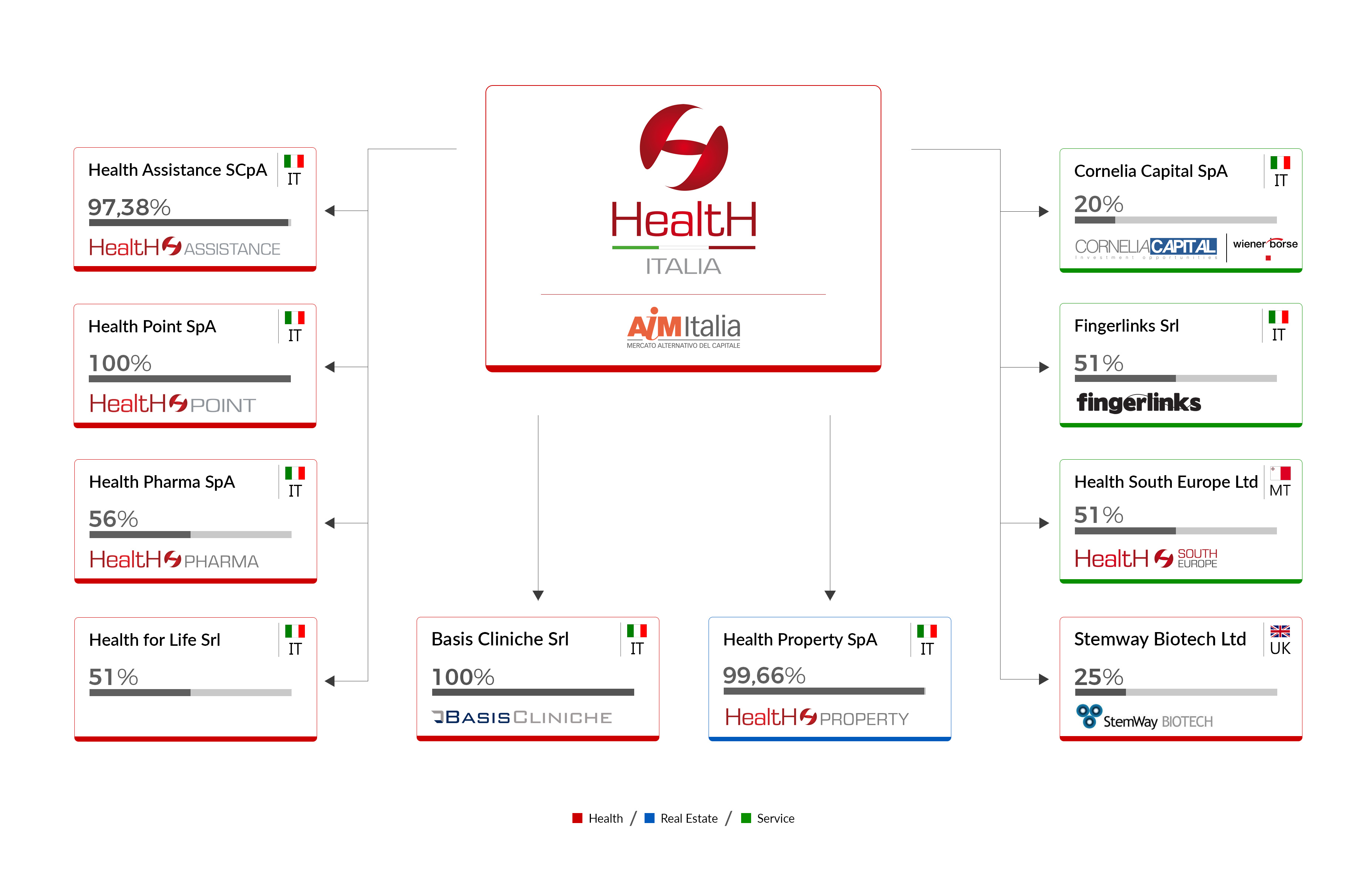 infografica_societaria_desktop